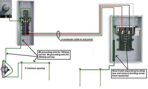 120 volt outlet wiring diagram 120 volt switch diagram