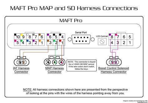 wideband o2 sensor wiring diagram get free image about