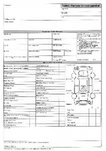 courtesy car agreement template used car appraisal form template specs price release