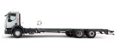 Renault D D Renault Trucks