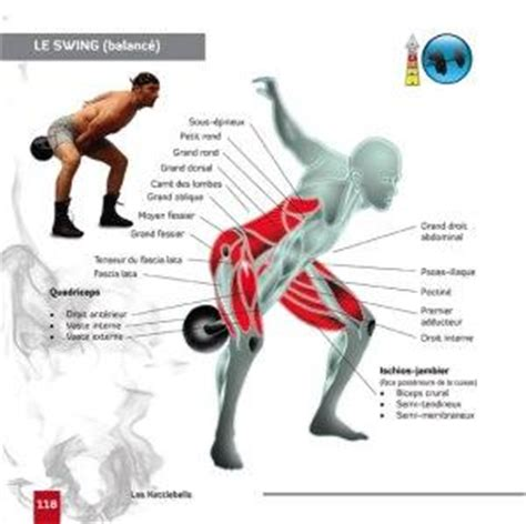 what muscles do kettlebell swings work kettlebell swings muscles worked