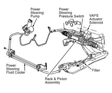 electric power steering 1992 mercury sable engine control power steering hose replacement steering problem 6 cyl front