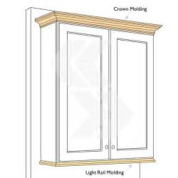 Types Of Crown Molding For Kitchen Cabinets Molding For Kitchen Cabinets Tops Crown Molding Top Vs Light Rail Molding Bottom