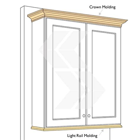 crown molding on top of cabinets types of moldings for cabinets kitchen design
