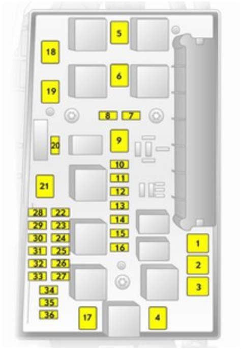 opel zafira b family form 2010 fuse box diagram auto