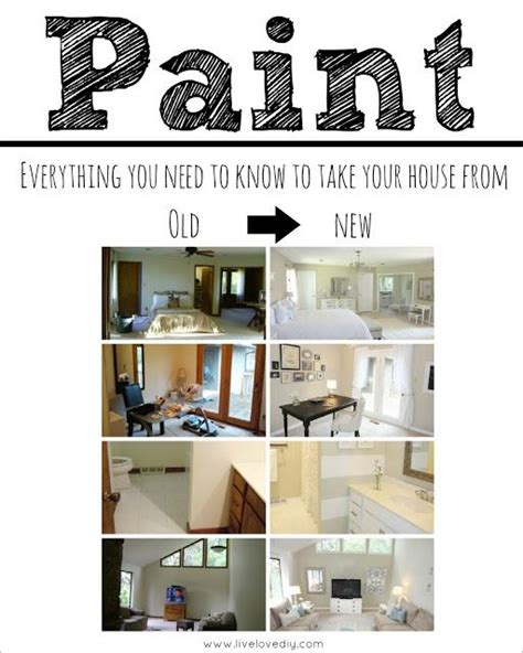 what you need to paint a room what you need to paint a room my favorite paint to decorate with and ium not talking about