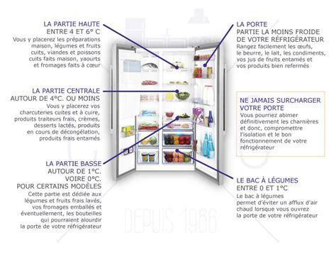 Temp Rature Id Ale Dans Une Maison 353 by Quelle Temperature Pour Un Congelateur Maison Design