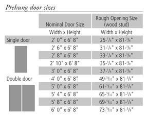 Beautiful Standard Door Sizes Interior 5 Interior Door Interior Door Opening Size
