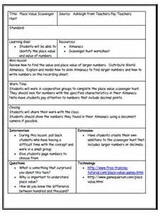 business plan template nz lesson plan template nz business letter template