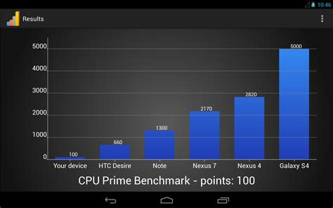 bench cpu cpu prime benchmark android apps on google play