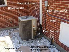how to clean central air conditioning condenser coils