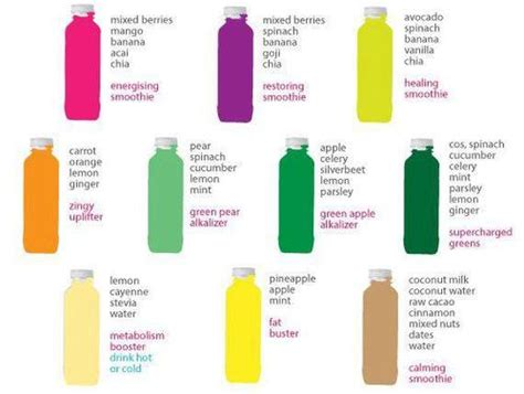 Juice Combinations Detox by Like Me Just My Weight Loss Journey Page 53