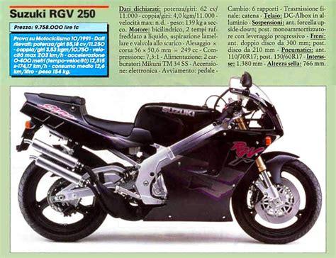Suzuki Rgv 250 Specs Suzuki Rgv250 Gamma Model History