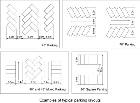 parking layout dimension guidelines parking lot curbs radius google search parking garage