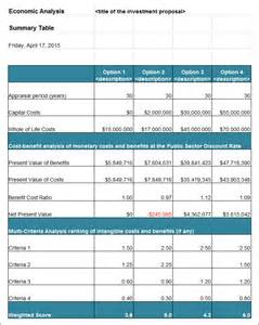 cost price analysis template cost benefit analysis template 7 free word excel pdf