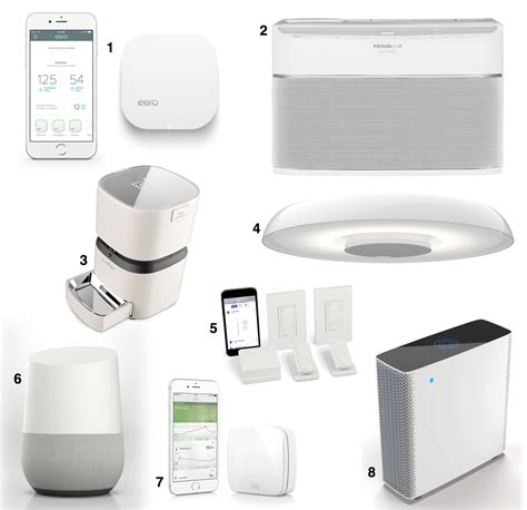 smart home devices 8 smart home devices that will make life easier design milk