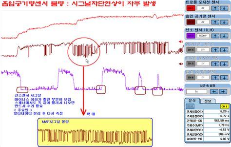 film no sensor p00bf p00bf 흡입 공기량 b 회로 범위 성능 공기 카빅스 고장코드 dtc 파워트레인 공기유량
