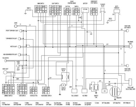 2004 polaris sportsman wiring diagram