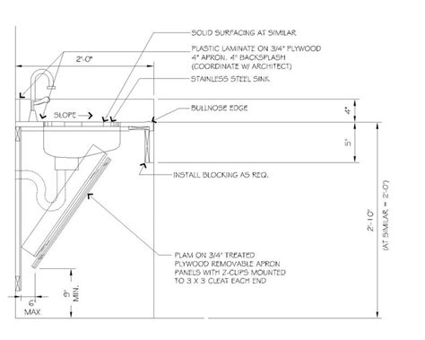 ada sink faucet reach requirements how to put a disposal in an ada sink 171 abadi access