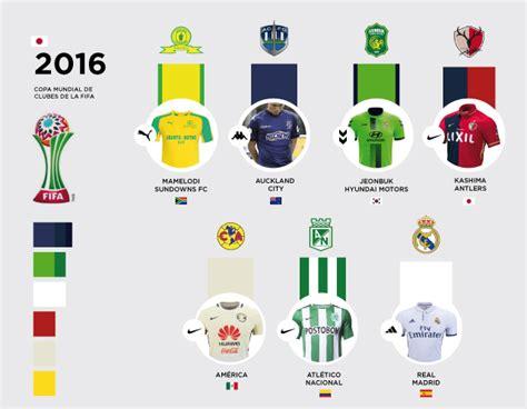 Concacaf Liga De Ceones 2015 Calendario Mundial De Clubes 2014 2015 Calendario Y Resultados