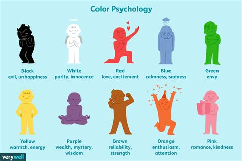 something that changes color color psychology does it affect how you feel