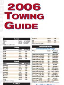 trailer towing guides www trailerlife com