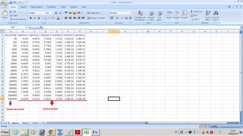 cara membuat grafik di excel dengan 3 data membuat grafik dalam tilan logaritmik dengan microsoft
