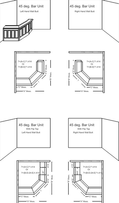 fungsi layout design diagram of bar layout gallery how to guide and refrence
