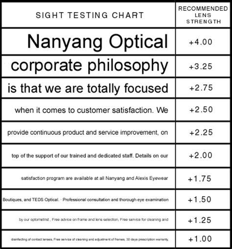 image gallery myopia chart