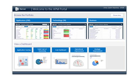 orbus templates orbus software application portfolio management orbus software techno market vision orbus