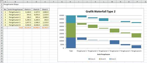 membuat grafik di excel dengan macro cara membuat grafik waterfall dengan excel
