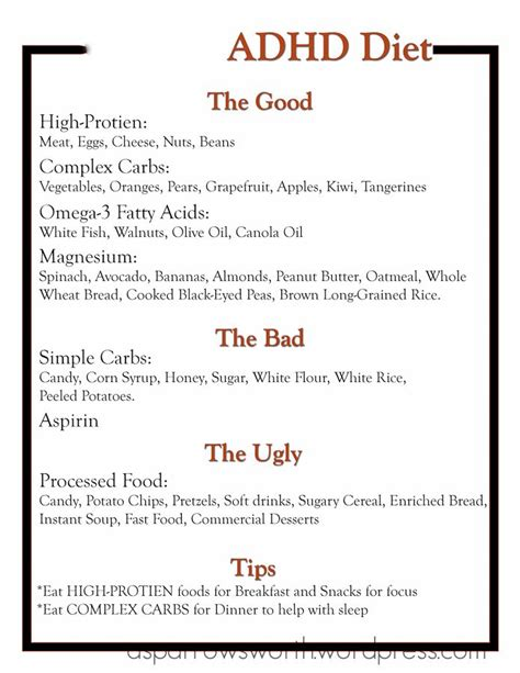 Adhd Diet Template 1 Good Food Is The Best Medicine Pinterest Adhd To Do List Template