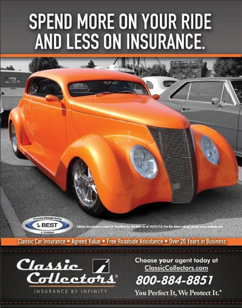 classic  auto insurance premiums