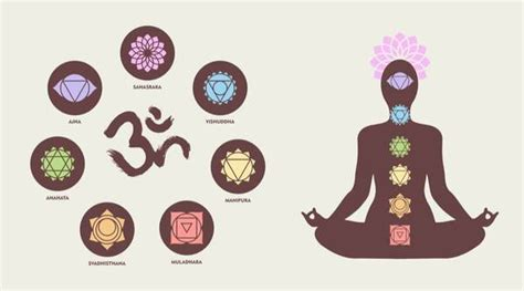 chakra clearing exercise  increased vitality