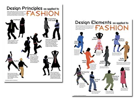 design elements and principles poster 4238 elements principles of fashion design poster set
