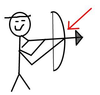 lade arco arco e flecha desenho de niandra lades gartic