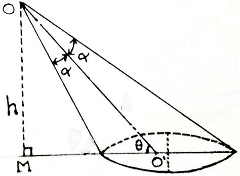 section of cone geometry how to evaluate volume of oblique frustum of