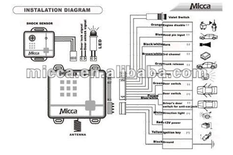 audiovox alarm wiring diagram wiring diagram with