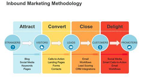 mec web1 iww digital agency