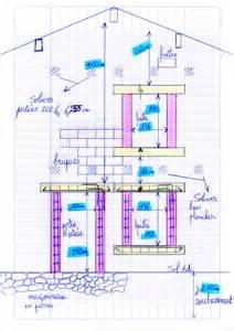dimensions linteaux forum charpente couverture