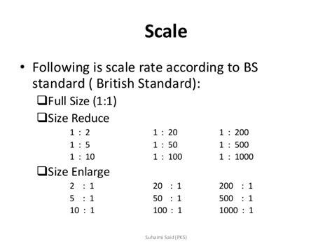 Standard Engineering Drawing Scales