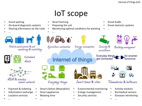 internet definition internet of things definition of a concept