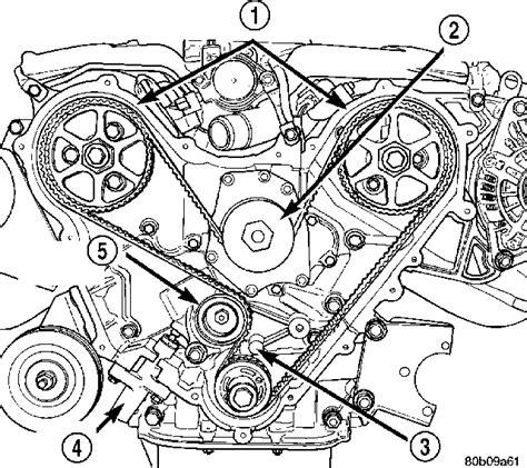 Chrysler 300 Timing Belt 2000 Chrysler 300m I Changed The Timing Belt V6