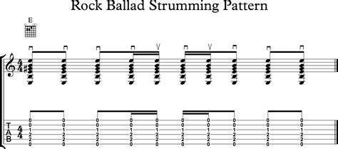 strumming pattern up down ghs guitar the rock ballad strum and a couple of song