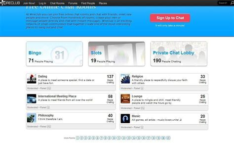 top 10 popular chat rooms
