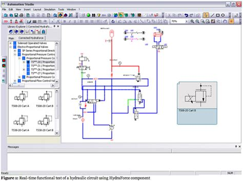 automatic pcb layout design software hydraforce integrates valve library into automation studio
