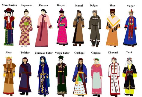 traditional clothing of different countries around the