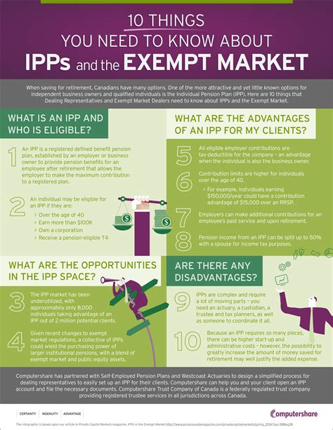 10 things you need to know about the 2017 honda accord 10 things you need to know about ipps and the exempt market