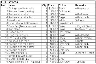 electrical kitchen appliances list jupiter land pte ltd selling used furniture electrical