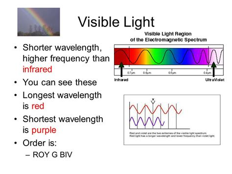 which color of visible light has the shortest wavelength electromagnetic spectrum ppt